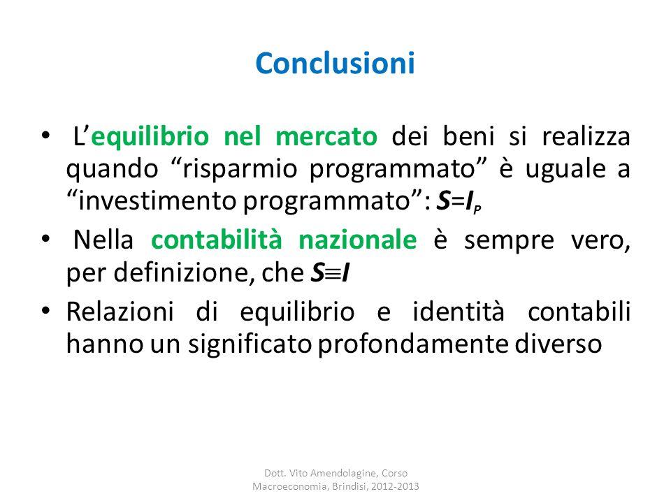 Conclusioni Lequilibrio nel mercato dei beni si realizza quando risparmio programmato è uguale a investimento programmato: S=I P Nella contabilità naz