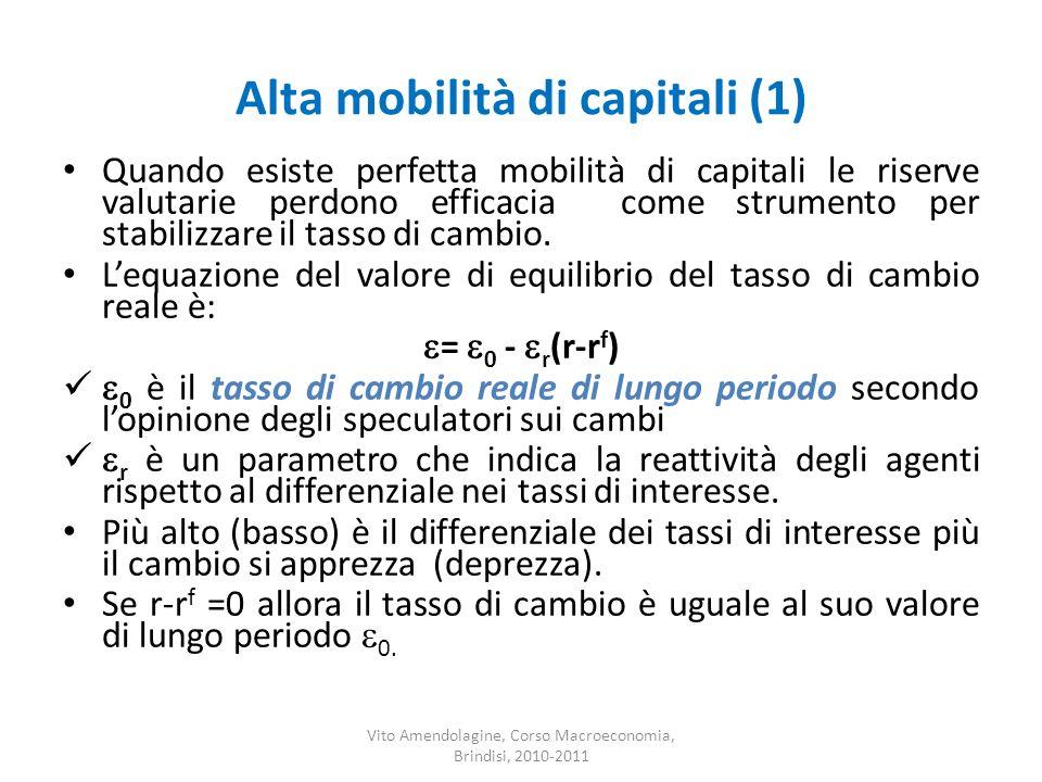 Alta mobilità di capitali (1) Quando esiste perfetta mobilità di capitali le riserve valutarie perdono efficacia come strumento per stabilizzare il ta