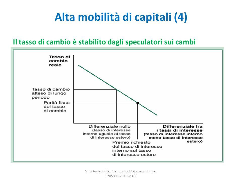 Alta mobilità di capitali (4) Vito Amendolagine, Corso Macroeconomia, Brindisi, 2010-2011 Il tasso di cambio è stabilito dagli speculatori sui cambi