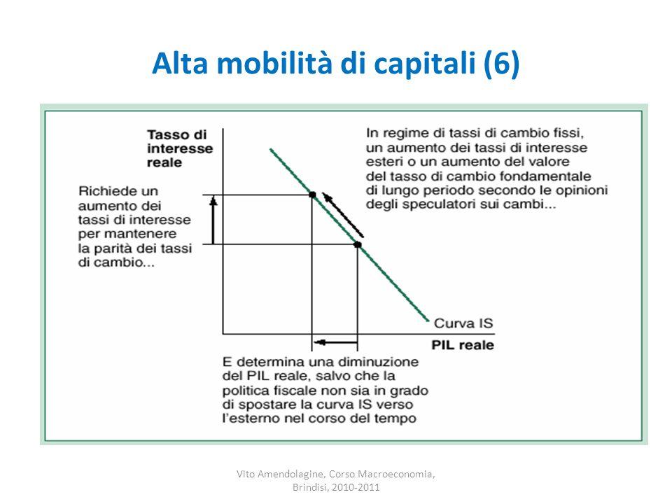 Alta mobilità di capitali (6) Vito Amendolagine, Corso Macroeconomia, Brindisi, 2010-2011