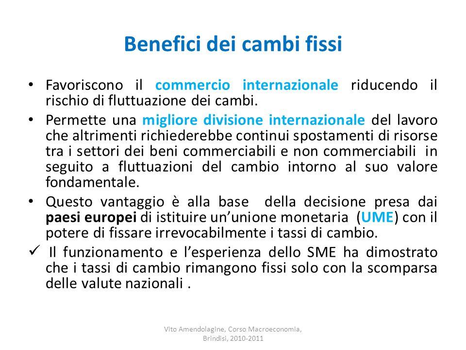 Benefici dei cambi fissi Favoriscono il commercio internazionale riducendo il rischio di fluttuazione dei cambi. Permette una migliore divisione inter