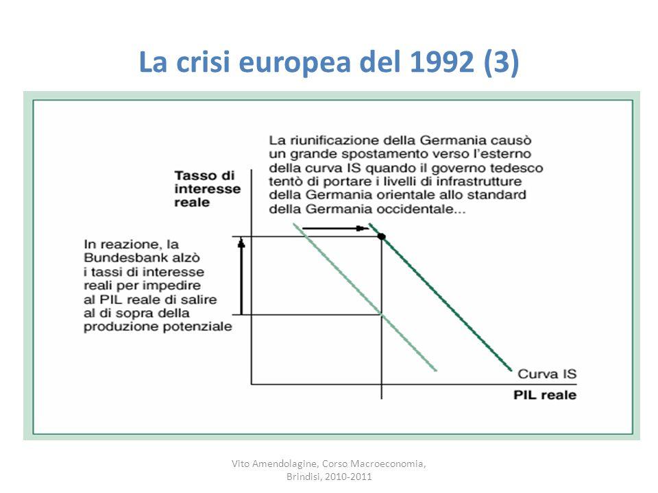 La crisi europea del 1992 (3) Vito Amendolagine, Corso Macroeconomia, Brindisi, 2010-2011