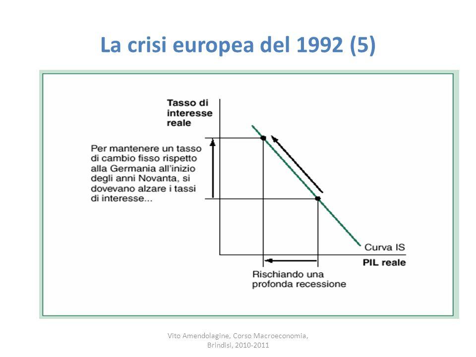La crisi europea del 1992 (5) Vito Amendolagine, Corso Macroeconomia, Brindisi, 2010-2011
