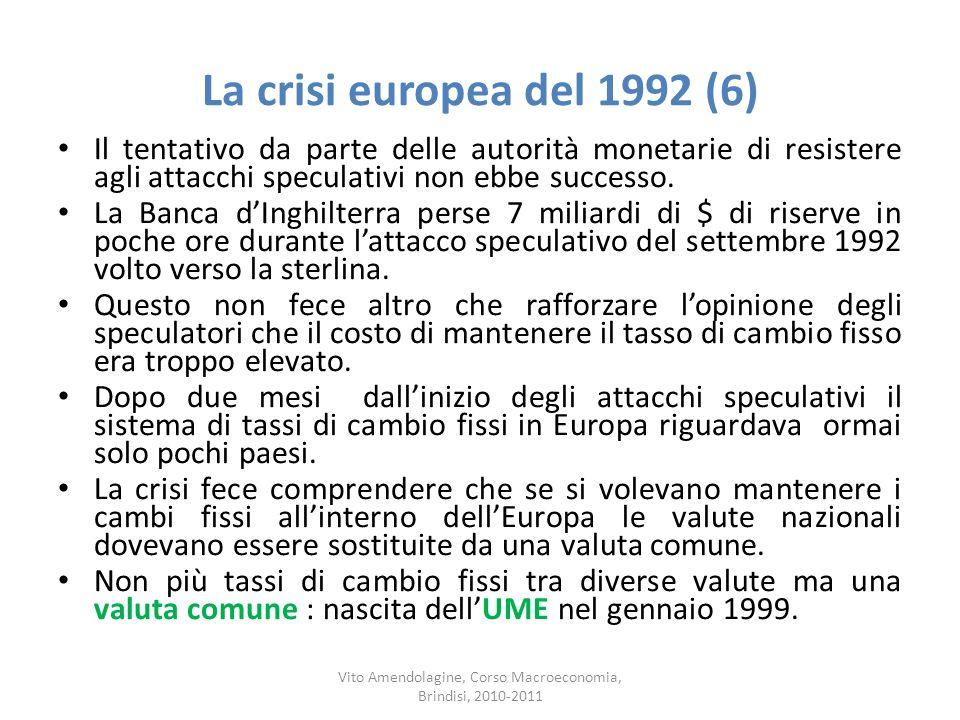 La crisi europea del 1992 (6) Il tentativo da parte delle autorità monetarie di resistere agli attacchi speculativi non ebbe successo. La Banca dInghi