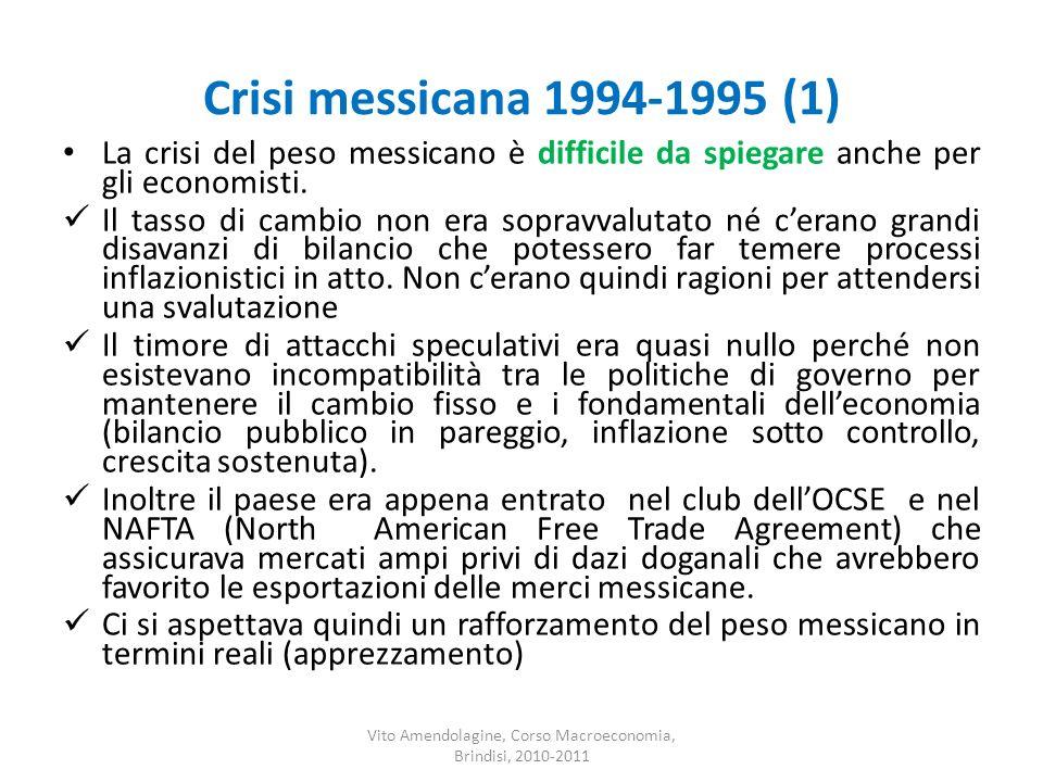Crisi messicana 1994-1995 (1) La crisi del peso messicano è difficile da spiegare anche per gli economisti. Il tasso di cambio non era sopravvalutato