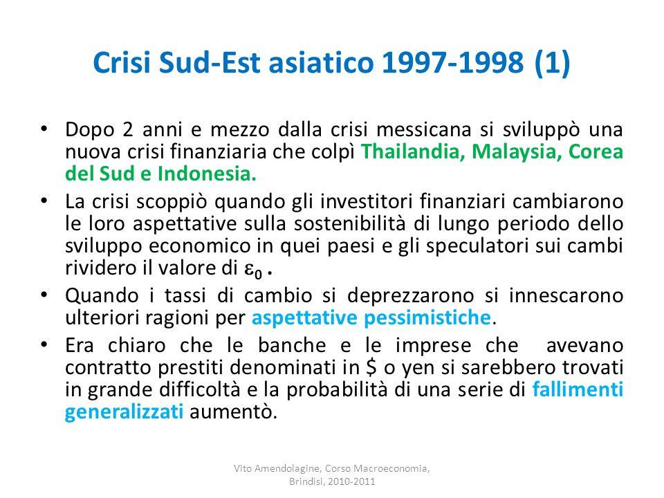 Crisi Sud-Est asiatico 1997-1998 (1) Dopo 2 anni e mezzo dalla crisi messicana si sviluppò una nuova crisi finanziaria che colpì Thailandia, Malaysia,