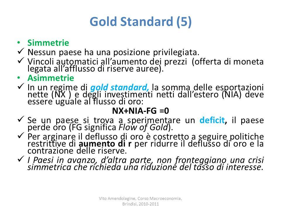 Gold Standard (5) Simmetrie Nessun paese ha una posizione privilegiata. Vincoli automatici allaumento dei prezzi (offerta di moneta legata allafflusso