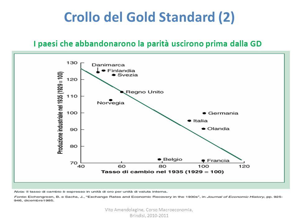 Crollo del Gold Standard (2) Vito Amendolagine, Corso Macroeconomia, Brindisi, 2010-2011 I paesi che abbandonarono la parità uscirono prima dalla GD