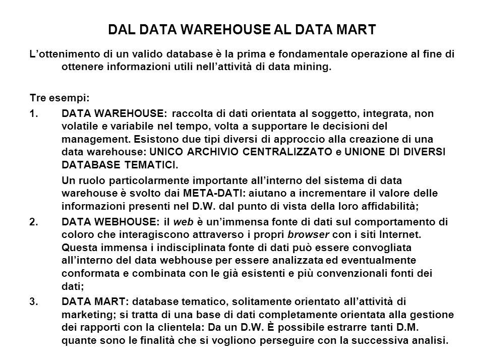 DAL DATA WAREHOUSE AL DATA MART Lottenimento di un valido database è la prima e fondamentale operazione al fine di ottenere informazioni utili nellatt