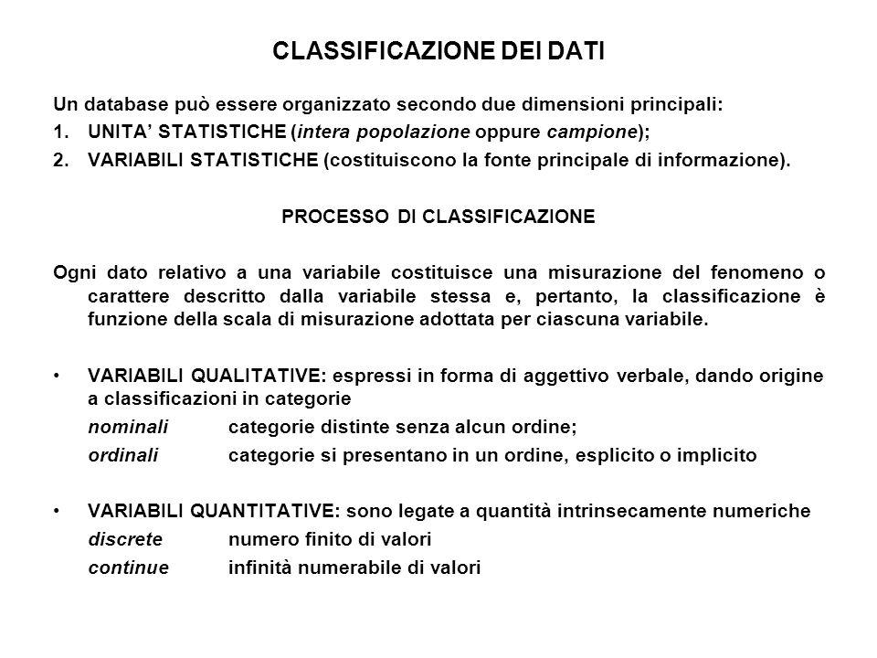 CLASSIFICAZIONE DEI DATI Un database può essere organizzato secondo due dimensioni principali: 1.UNITA STATISTICHE (intera popolazione oppure campione