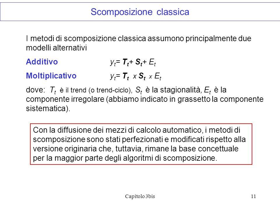 Capitolo 3bis11 Scomposizione classica I metodi di scomposizione classica assumono principalmente due modelli alternativi Additivoy t = T t + S t + E