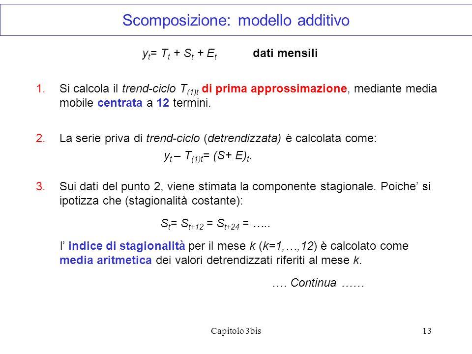 Capitolo 3bis13 Scomposizione: modello additivo 1.Si calcola il trend-ciclo T (1)t di prima approssimazione, mediante media mobile centrata a 12 termini.