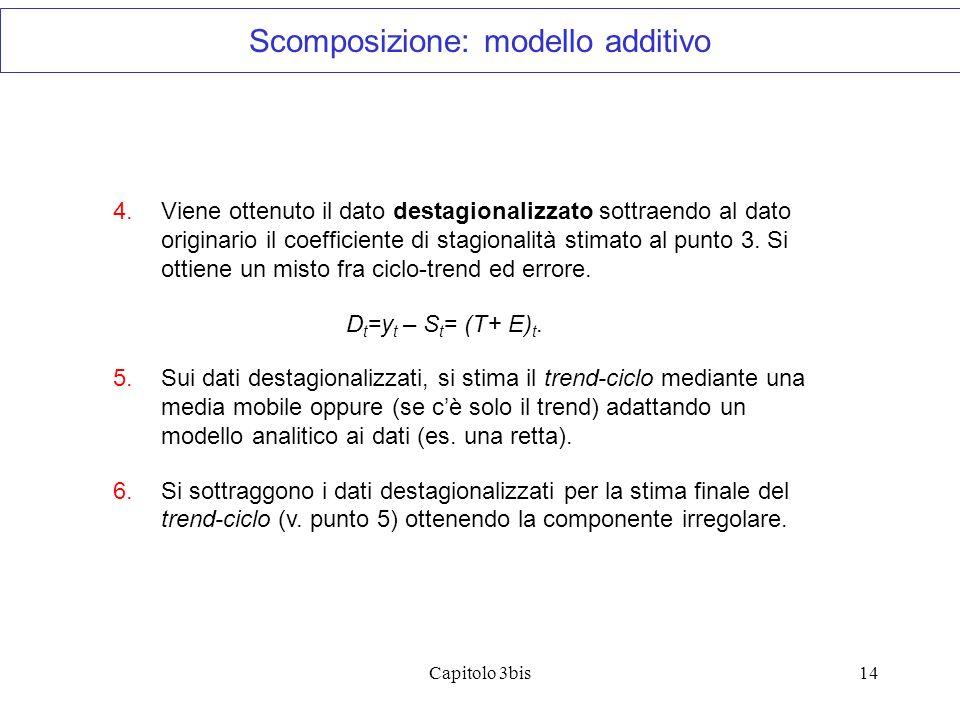 Capitolo 3bis14 4.Viene ottenuto il dato destagionalizzato sottraendo al dato originario il coefficiente di stagionalità stimato al punto 3. Si ottien