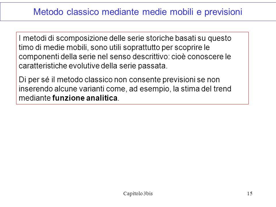 Capitolo 3bis15 Metodo classico mediante medie mobili e previsioni I metodi di scomposizione delle serie storiche basati su questo timo di medie mobil
