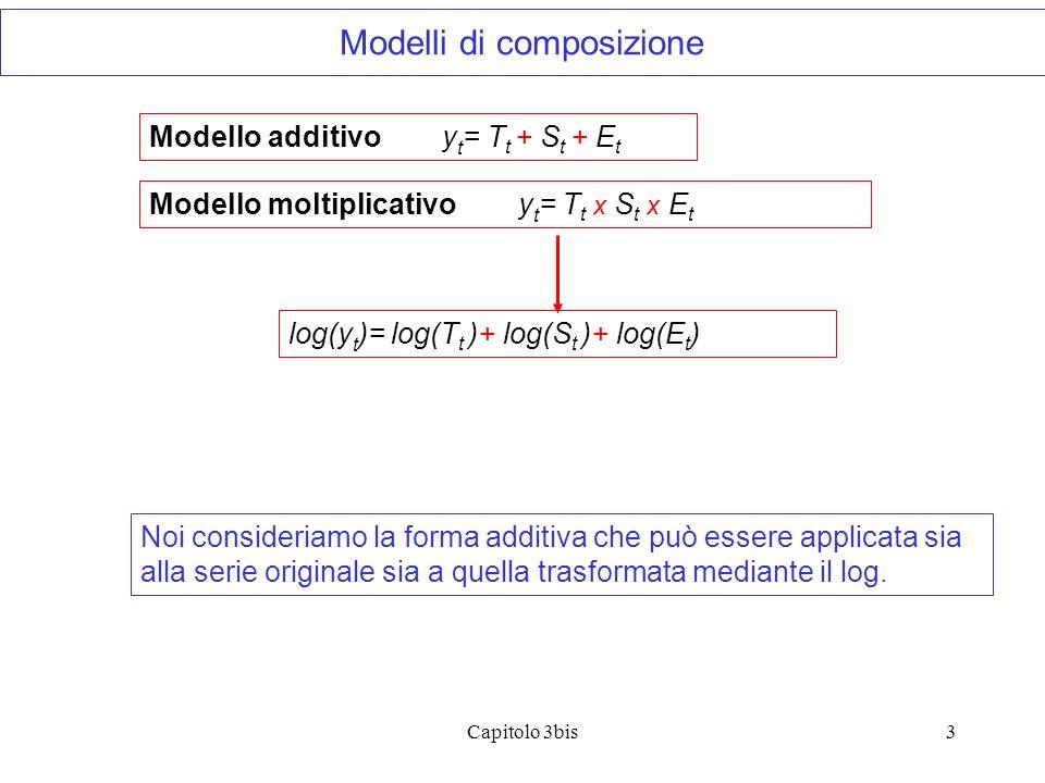 Capitolo 3bis3 Modello additivo y t = T t + S t + E t Modello moltiplicativo y t = T t x S t x E t log(y t )= log(T t )+ log(S t )+ log(E t ) Modelli di composizione Noi consideriamo la forma additiva che può essere applicata sia alla serie originale sia a quella trasformata mediante il log.