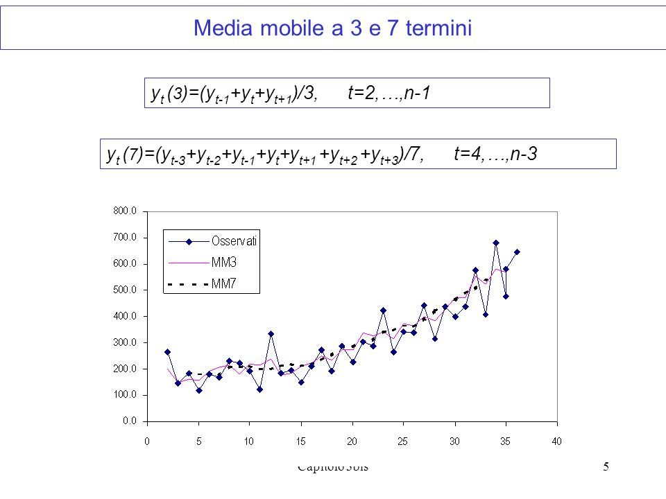 Capitolo 3bis5 y t ( 3 )=(y t-1 +y t +y t+1 )/3, t=2,…,n-1 y t ( 7 )=(y t-3 +y t-2 +y t-1 +y t +y t+1 +y t+2 +y t+3 )/7, t=4,…,n-3 Media mobile a 3 e 7 termini