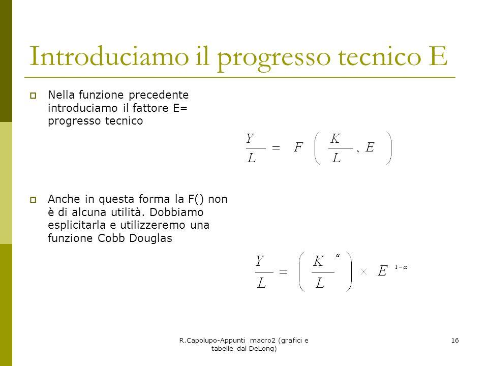R.Capolupo-Appunti macro2 (grafici e tabelle dal DeLong) 16 Introduciamo il progresso tecnico E Nella funzione precedente introduciamo il fattore E= p