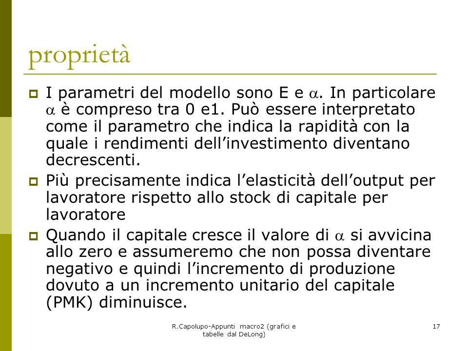 R.Capolupo-Appunti macro2 (grafici e tabelle dal DeLong) 17 proprietà I parametri del modello sono E e. In particolare è compreso tra 0 e1. Può essere