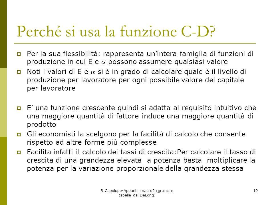 R.Capolupo-Appunti macro2 (grafici e tabelle dal DeLong) 19 Perché si usa la funzione C-D? Per la sua flessibilità: rappresenta unintera famiglia di f