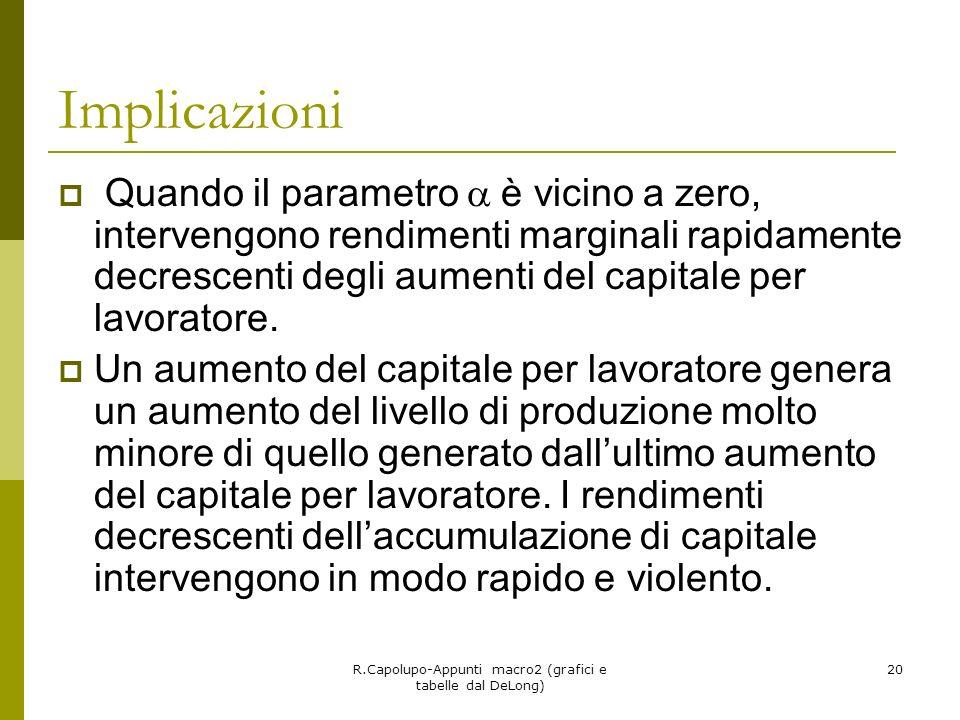 R.Capolupo-Appunti macro2 (grafici e tabelle dal DeLong) 20 Implicazioni Quando il parametro è vicino a zero, intervengono rendimenti marginali rapida