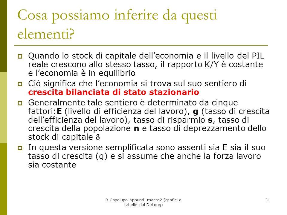 R.Capolupo-Appunti macro2 (grafici e tabelle dal DeLong) 31 Cosa possiamo inferire da questi elementi? Quando lo stock di capitale delleconomia e il l