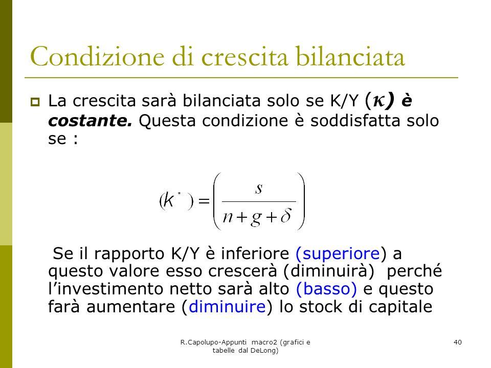 R.Capolupo-Appunti macro2 (grafici e tabelle dal DeLong) 40 Condizione di crescita bilanciata La crescita sarà bilanciata solo se K/Y ( κ ) è costante