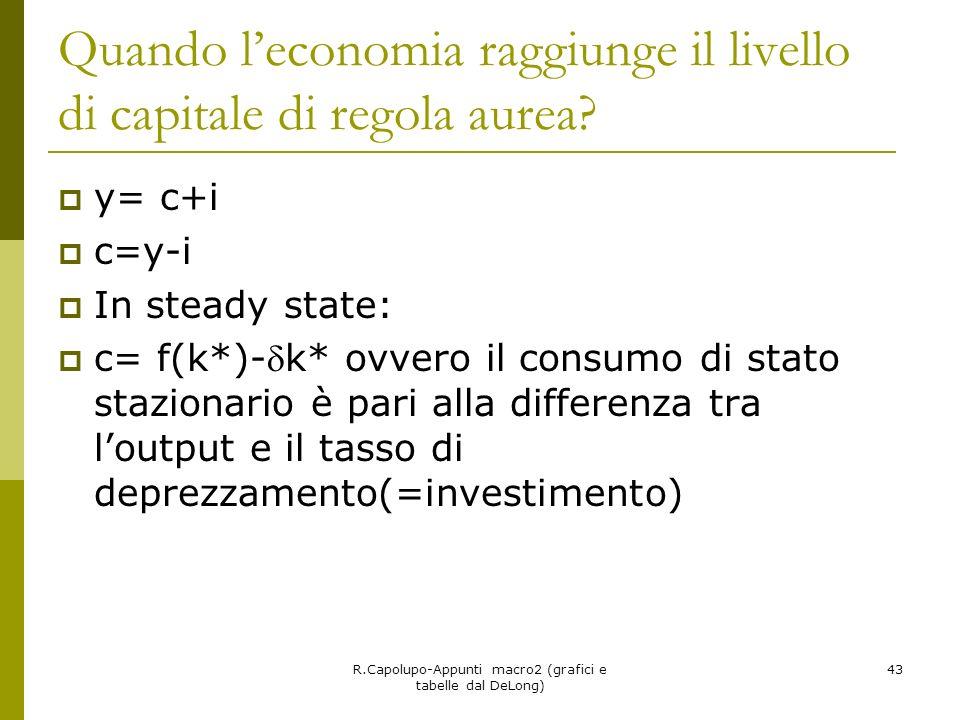 R.Capolupo-Appunti macro2 (grafici e tabelle dal DeLong) 43 Quando leconomia raggiunge il livello di capitale di regola aurea? y= c+i c=y-i In steady