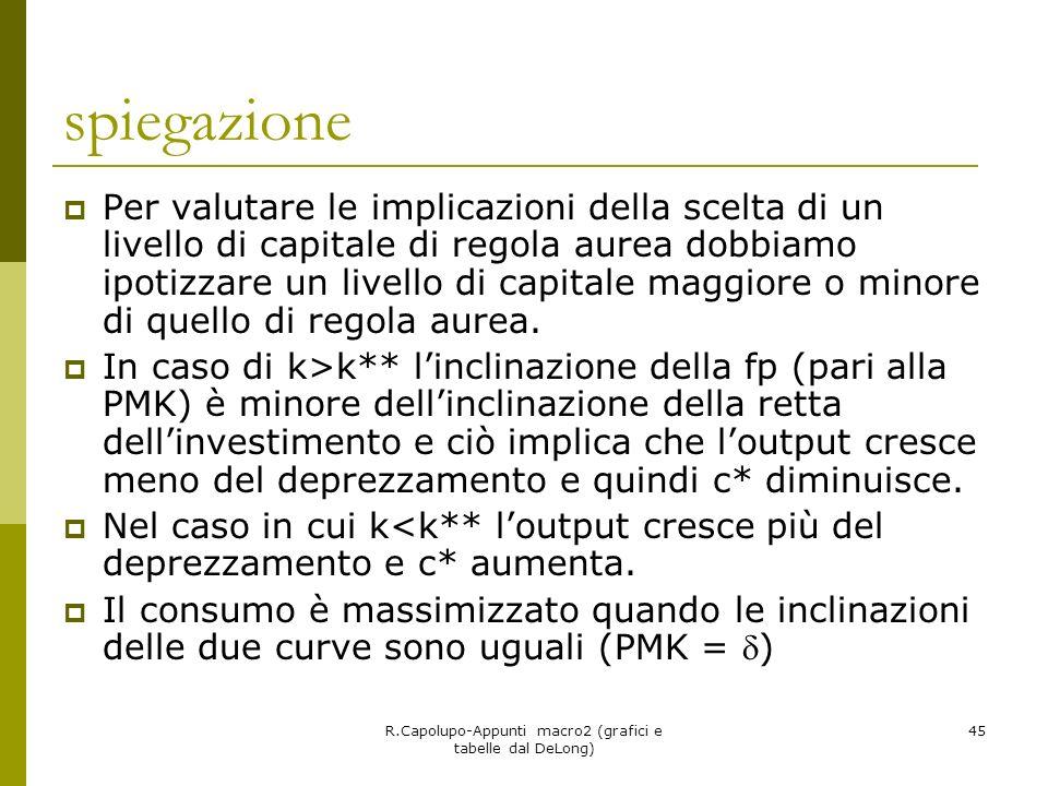 R.Capolupo-Appunti macro2 (grafici e tabelle dal DeLong) 45 spiegazione Per valutare le implicazioni della scelta di un livello di capitale di regola