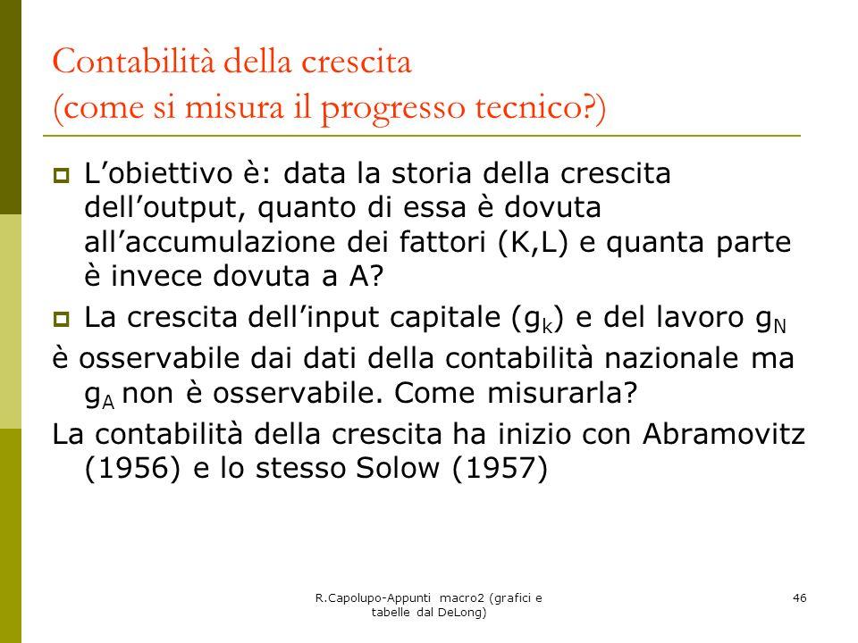 R.Capolupo-Appunti macro2 (grafici e tabelle dal DeLong) 46 Contabilità della crescita (come si misura il progresso tecnico?) Lobiettivo è: data la st