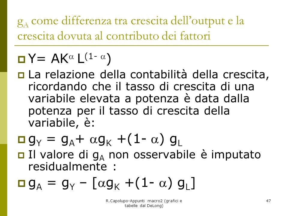 R.Capolupo-Appunti macro2 (grafici e tabelle dal DeLong) 47 g A come differenza tra crescita delloutput e la crescita dovuta al contributo dei fattori