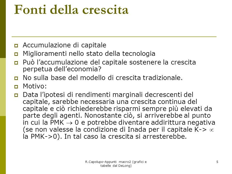 R.Capolupo-Appunti macro2 (grafici e tabelle dal DeLong) 5 Fonti della crescita Accumulazione di capitale Miglioramenti nello stato della tecnologia P