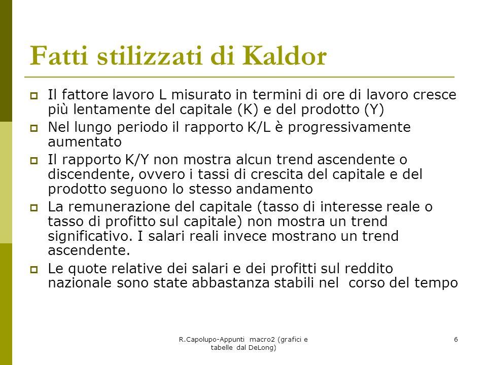 R.Capolupo-Appunti macro2 (grafici e tabelle dal DeLong) 6 Fatti stilizzati di Kaldor Il fattore lavoro L misurato in termini di ore di lavoro cresce