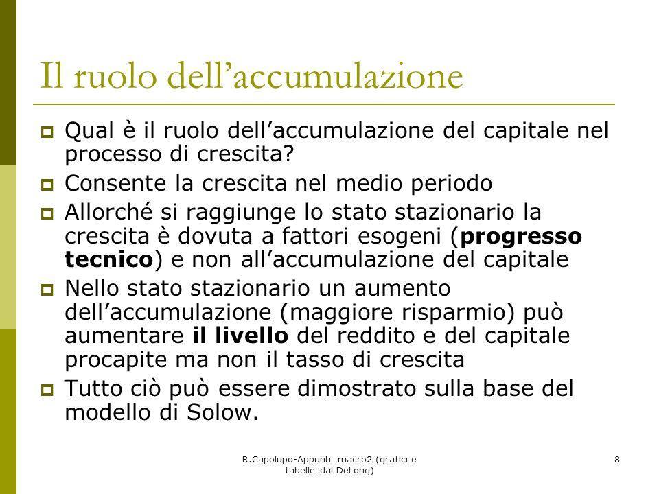 R.Capolupo-Appunti macro2 (grafici e tabelle dal DeLong) 8 Il ruolo dellaccumulazione Qual è il ruolo dellaccumulazione del capitale nel processo di c