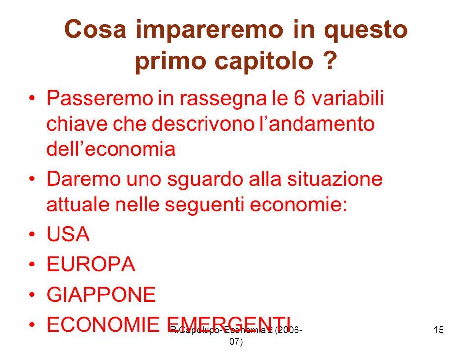 R.Capolupo- Economia 2 (2006- 07) 15 Cosa impareremo in questo primo capitolo ? Passeremo in rassegna le 6 variabili chiave che descrivono landamento