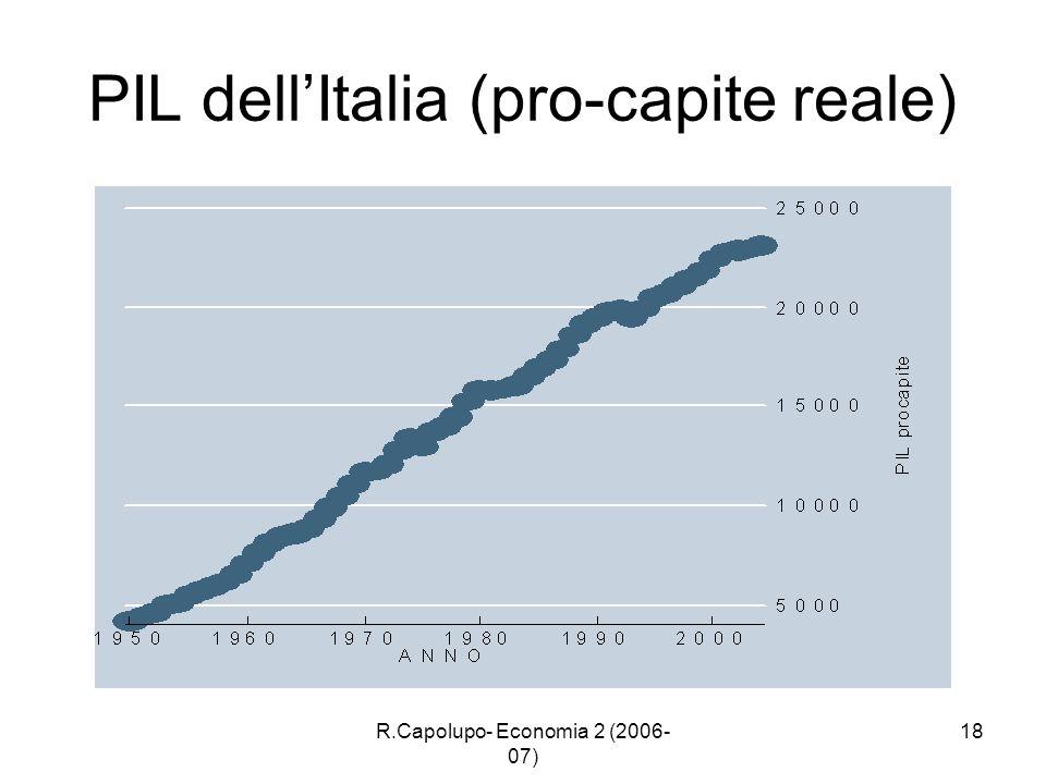 R.Capolupo- Economia 2 (2006- 07) 18 PIL dellItalia (pro-capite reale)