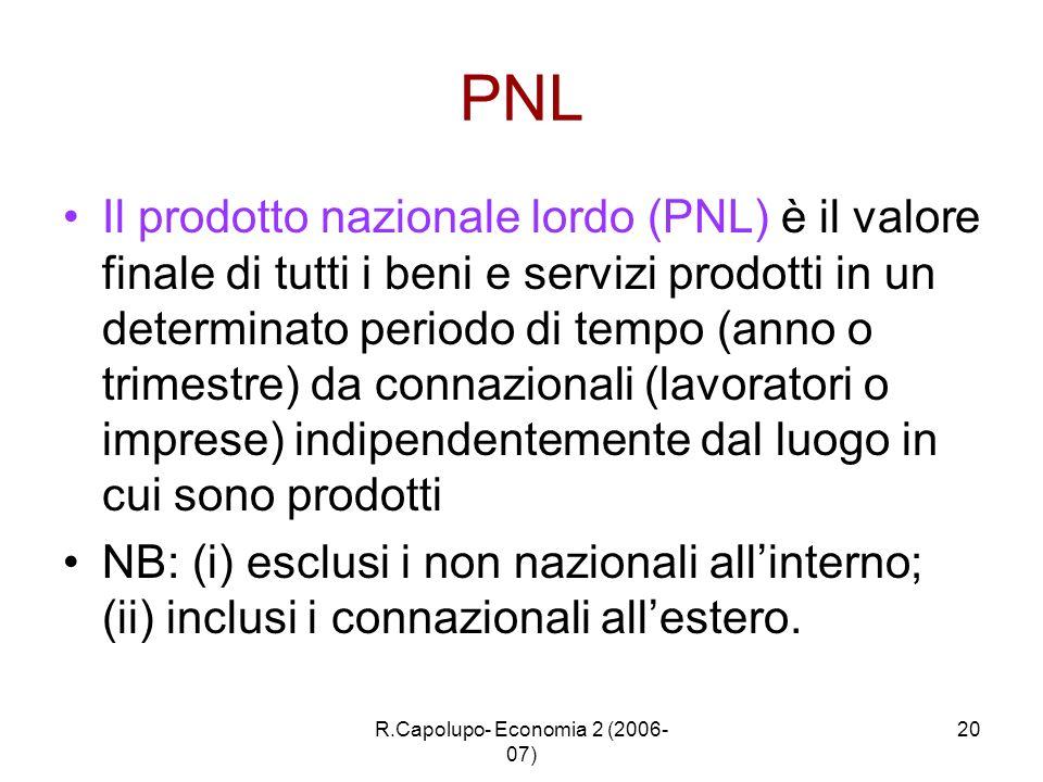 R.Capolupo- Economia 2 (2006- 07) 20 PNL Il prodotto nazionale lordo (PNL) è il valore finale di tutti i beni e servizi prodotti in un determinato per