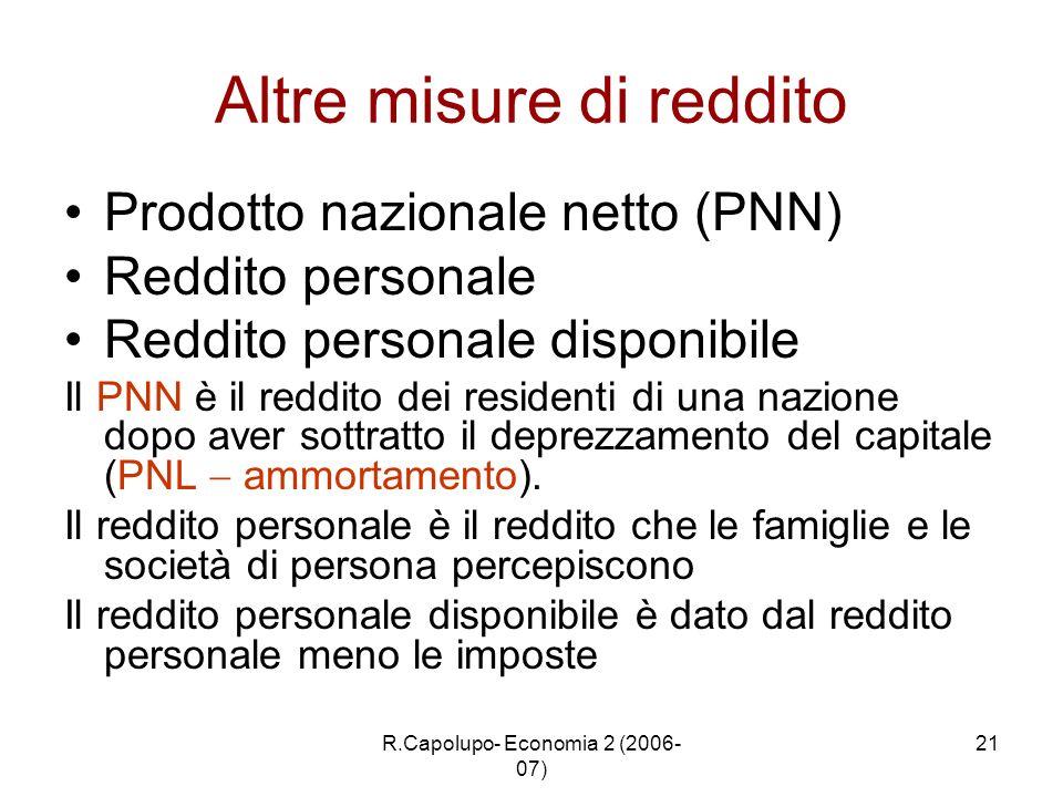 R.Capolupo- Economia 2 (2006- 07) 21 Altre misure di reddito Prodotto nazionale netto (PNN) Reddito personale Reddito personale disponibile Il PNN è i