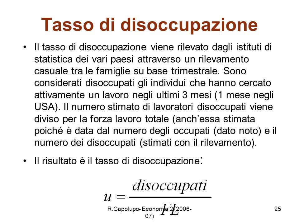 R.Capolupo- Economia 2 (2006- 07) 25 Tasso di disoccupazione Il tasso di disoccupazione viene rilevato dagli istituti di statistica dei vari paesi att