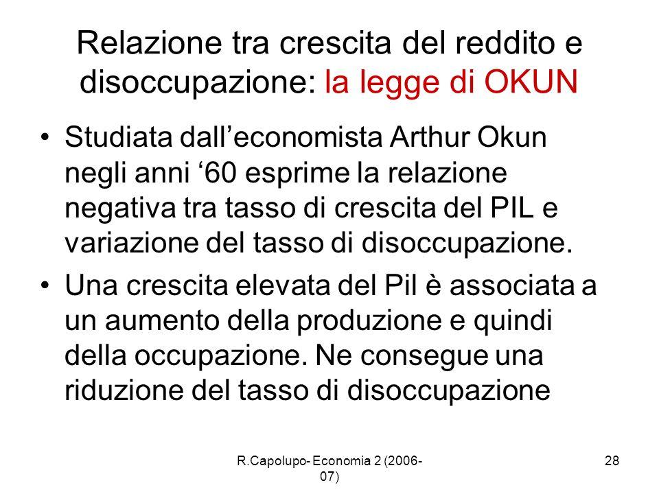 R.Capolupo- Economia 2 (2006- 07) 28 Relazione tra crescita del reddito e disoccupazione: la legge di OKUN Studiata dalleconomista Arthur Okun negli a