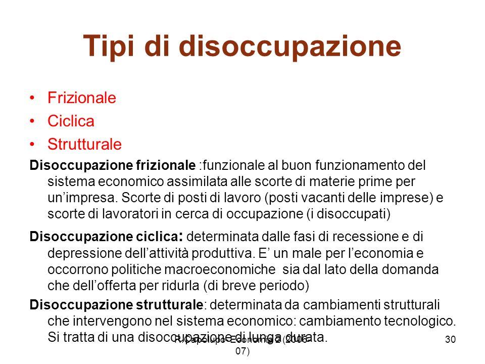 R.Capolupo- Economia 2 (2006- 07) 30 Tipi di disoccupazione Frizionale Ciclica Strutturale Disoccupazione frizionale :funzionale al buon funzionamento