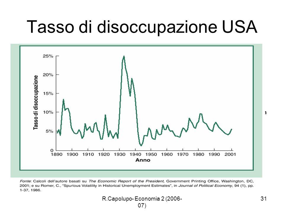 R.Capolupo- Economia 2 (2006- 07) 31 Tasso di disoccupazione USA FIGURA 1.5 FIGURA 1.5 Il tasso di disoccupazione negli Stati Uniti. Negli Stati Uniti