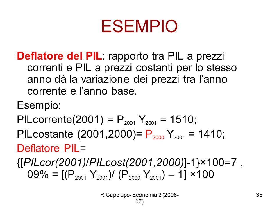 R.Capolupo- Economia 2 (2006- 07) 35 ESEMPIO Deflatore del PIL: rapporto tra PIL a prezzi correnti e PIL a prezzi costanti per lo stesso anno dà la va