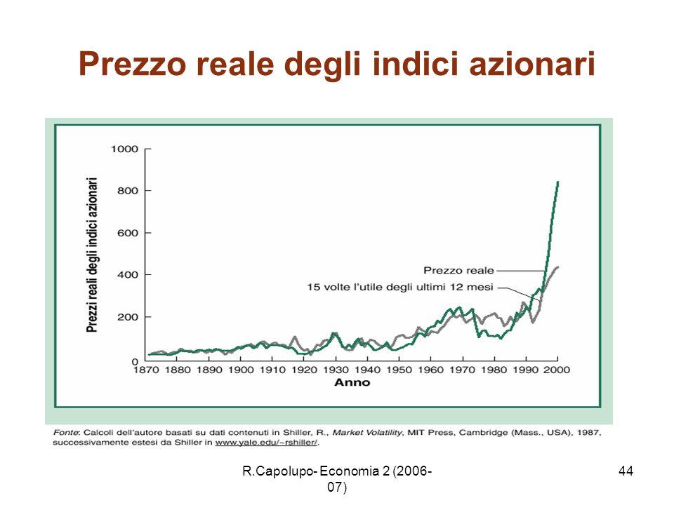 R.Capolupo- Economia 2 (2006- 07) 44 Prezzo reale degli indici azionari