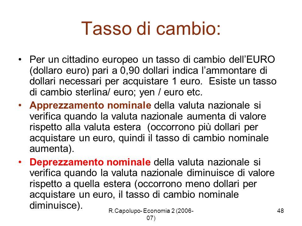 R.Capolupo- Economia 2 (2006- 07) 48 Tasso di cambio: Per un cittadino europeo un tasso di cambio dellEURO (dollaro euro) pari a 0,90 dollari indica l