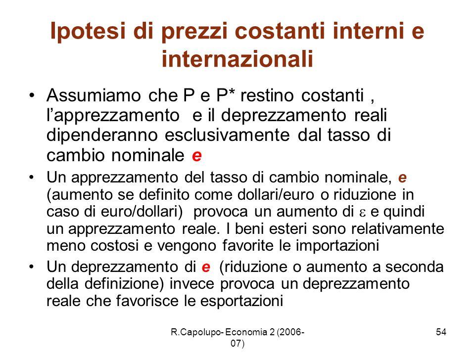 R.Capolupo- Economia 2 (2006- 07) 54 Ipotesi di prezzi costanti interni e internazionali Assumiamo che P e P* restino costanti, lapprezzamento e il de