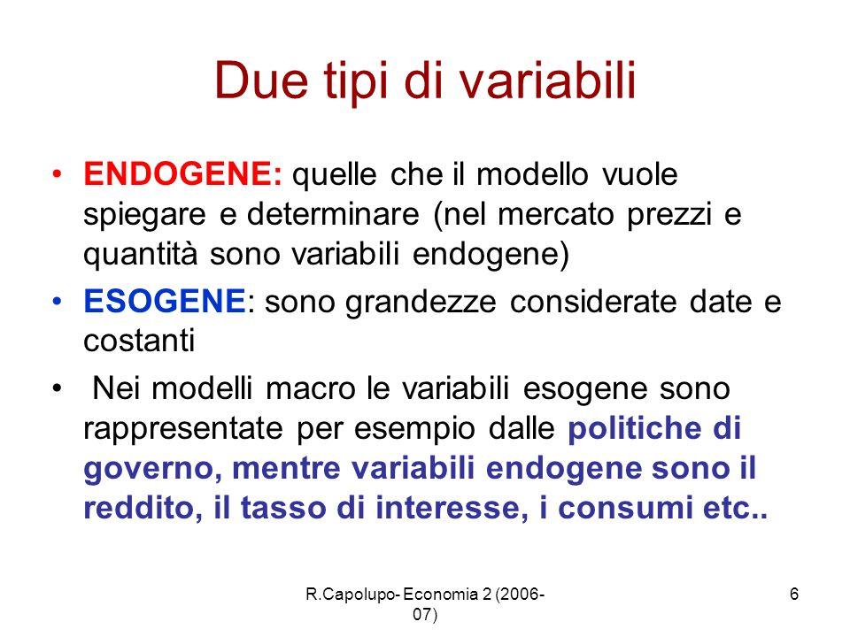R.Capolupo- Economia 2 (2006- 07) 6 Due tipi di variabili ENDOGENE: quelle che il modello vuole spiegare e determinare (nel mercato prezzi e quantità