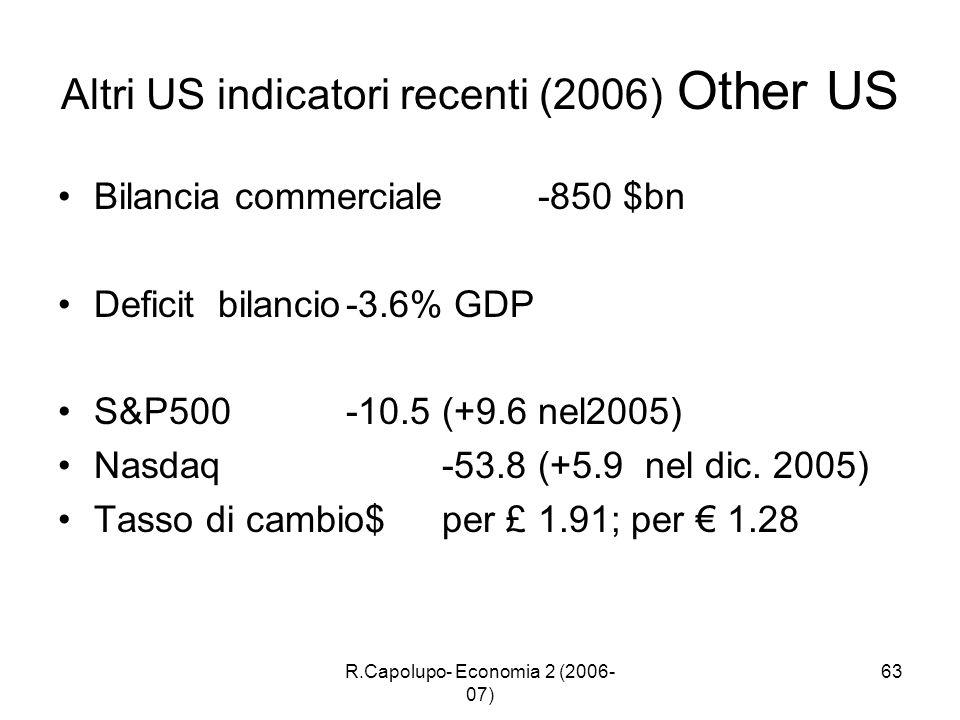 R.Capolupo- Economia 2 (2006- 07) 63 Altri US indicatori recenti (2006) Other US Bilancia commerciale-850 $bn Deficit bilancio-3.6% GDP S&P500-10.5 (+