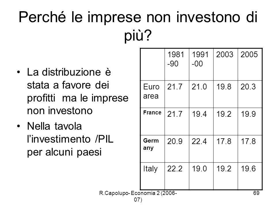 R.Capolupo- Economia 2 (2006- 07) 69 Perché le imprese non investono di più? La distribuzione è stata a favore dei profitti ma le imprese non investon