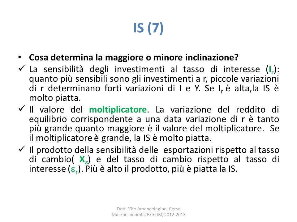 IS (7) Cosa determina la maggiore o minore inclinazione.