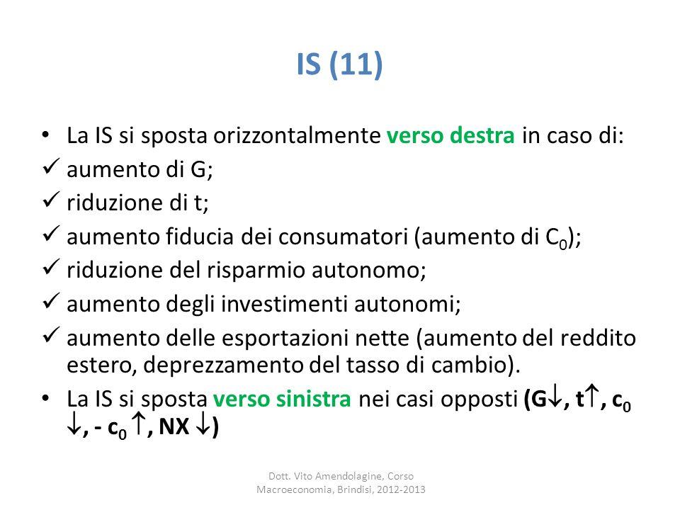 IS (11) La IS si sposta orizzontalmente verso destra in caso di: aumento di G; riduzione di t; aumento fiducia dei consumatori (aumento di C 0 ); riduzione del risparmio autonomo; aumento degli investimenti autonomi; aumento delle esportazioni nette (aumento del reddito estero, deprezzamento del tasso di cambio).